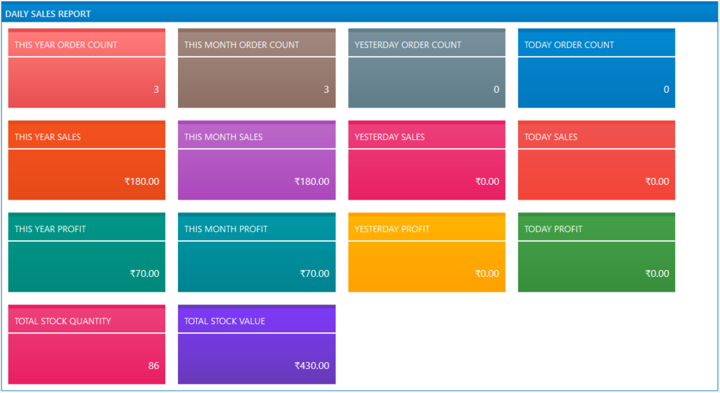 ni woocommerce cost of goods dashboard